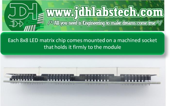 Electronic LED matrix illuminated signboard with four 8 * 8 modules